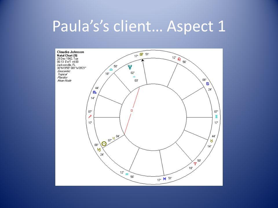 Paulass client… Aspect 1