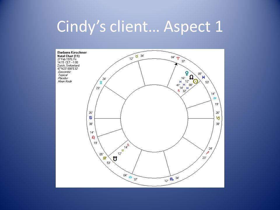 Cindys client… Aspect 1