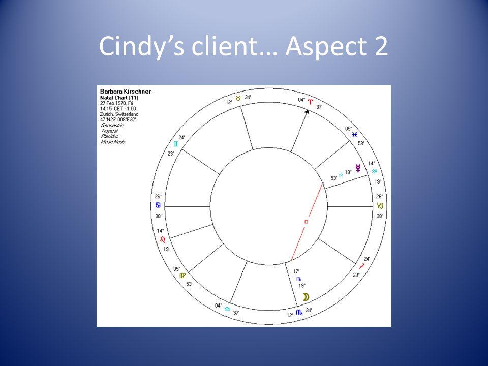 Cindys client… Aspect 2