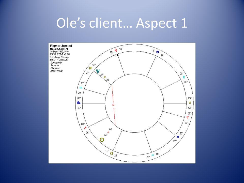 Oles client… Aspect 1
