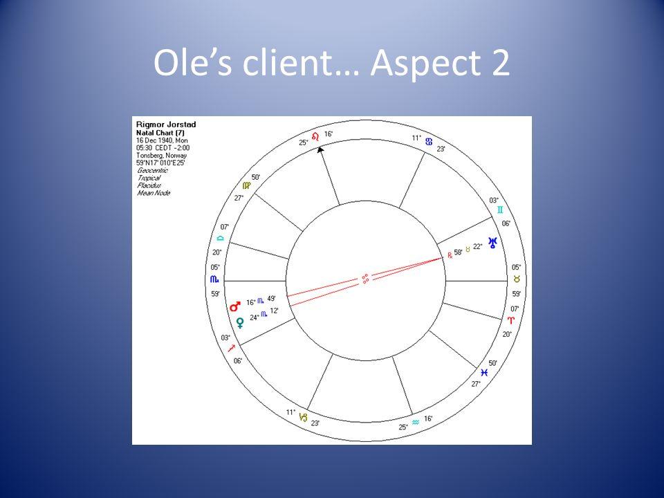 Oles client… Aspect 2