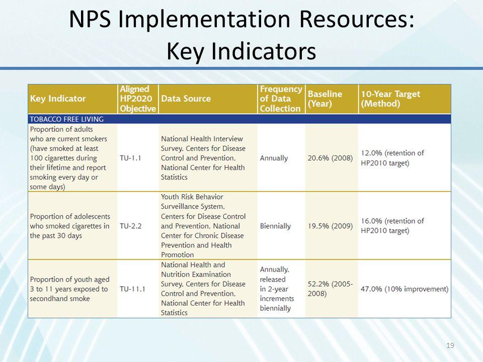 NPS Implementation Resources: Key Indicators 19