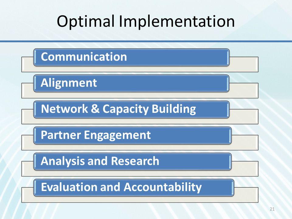 Optimal Implementation 21