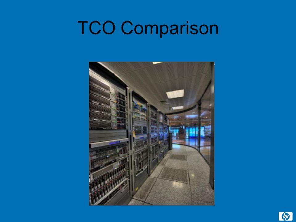 TCO Comparison