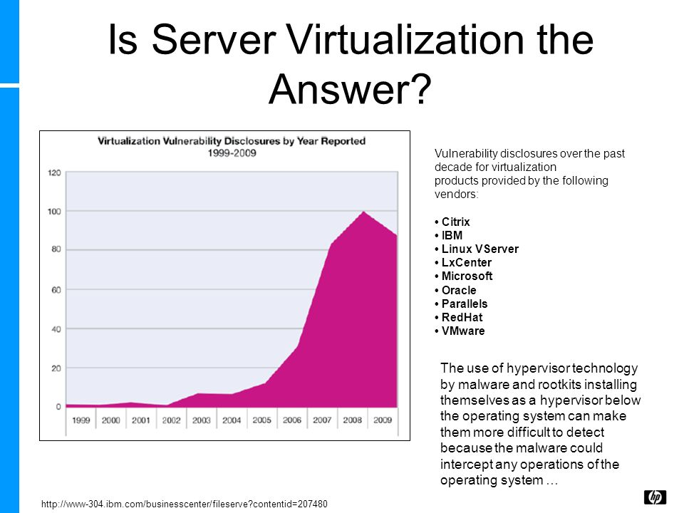 Is Server Virtualization the Answer? http://www-304.ibm.com/businesscenter/fileserve?contentid=207480 Vulnerability disclosures over the past decade f