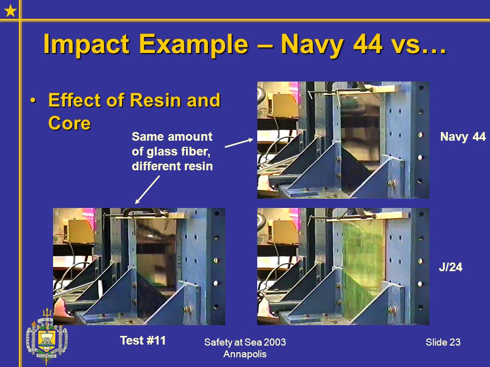 Safety at Sea 2003 Annapolis Slide 23 Impact Example – Navy 44 vs… Effect of Resin and CoreEffect of Resin and Core Same amount of glass fiber, differ