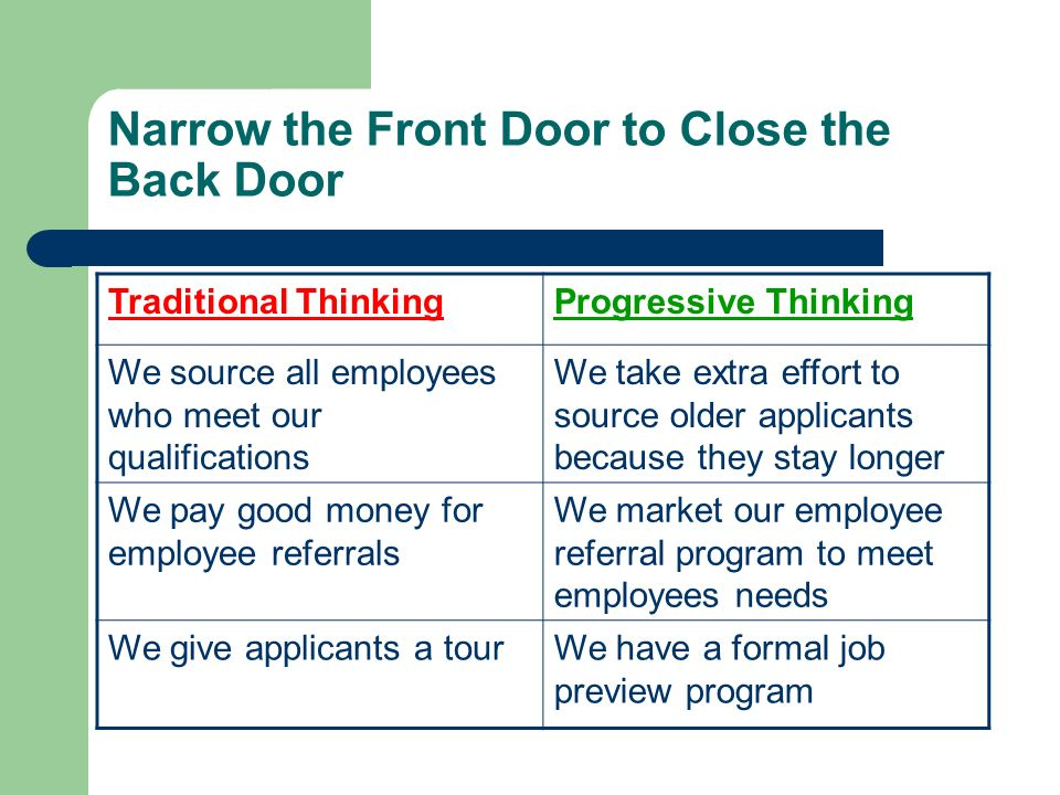 Narrow the Front Door to Close the Back Door Traditional ThinkingProgressive Thinking We source all employees who meet our qualifications We take extr
