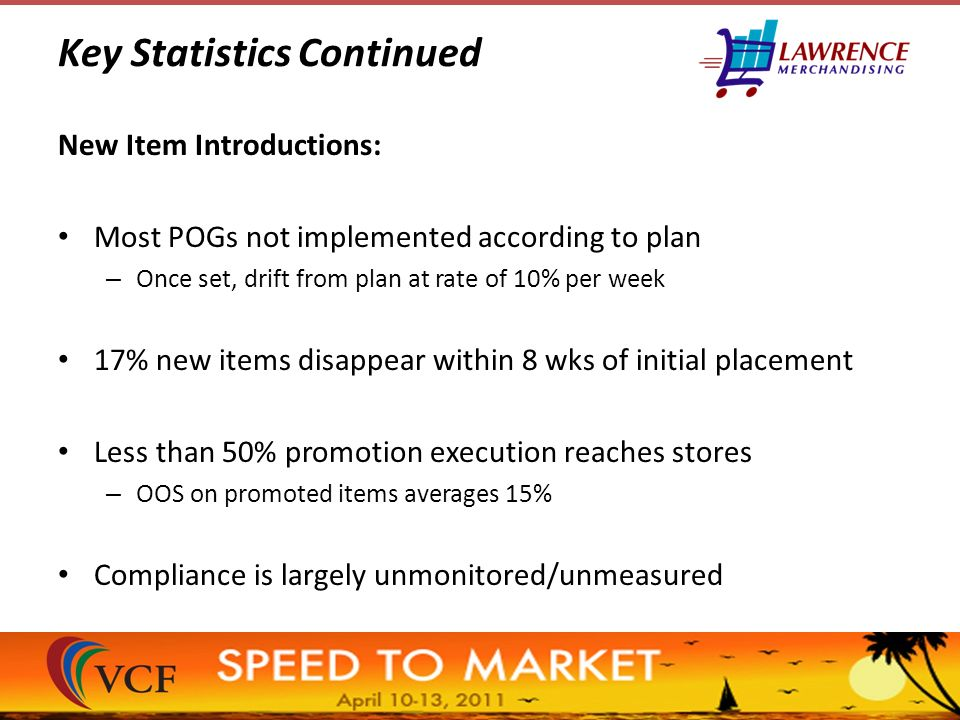 Key Statistics Continued New Item Introductions: Most POGs not implemented according to plan – Once set, drift from plan at rate of 10% per week 17% new items disappear within 8 wks of initial placement Less than 50% promotion execution reaches stores – OOS on promoted items averages 15% Compliance is largely unmonitored/unmeasured