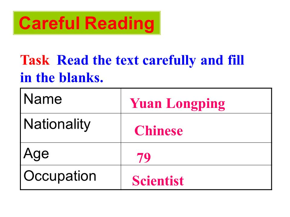 Careful Reading Task Read the text carefully and fill in the blanks. Name Nationality Age Occupation Yuan Longping Chinese 79 Scientist