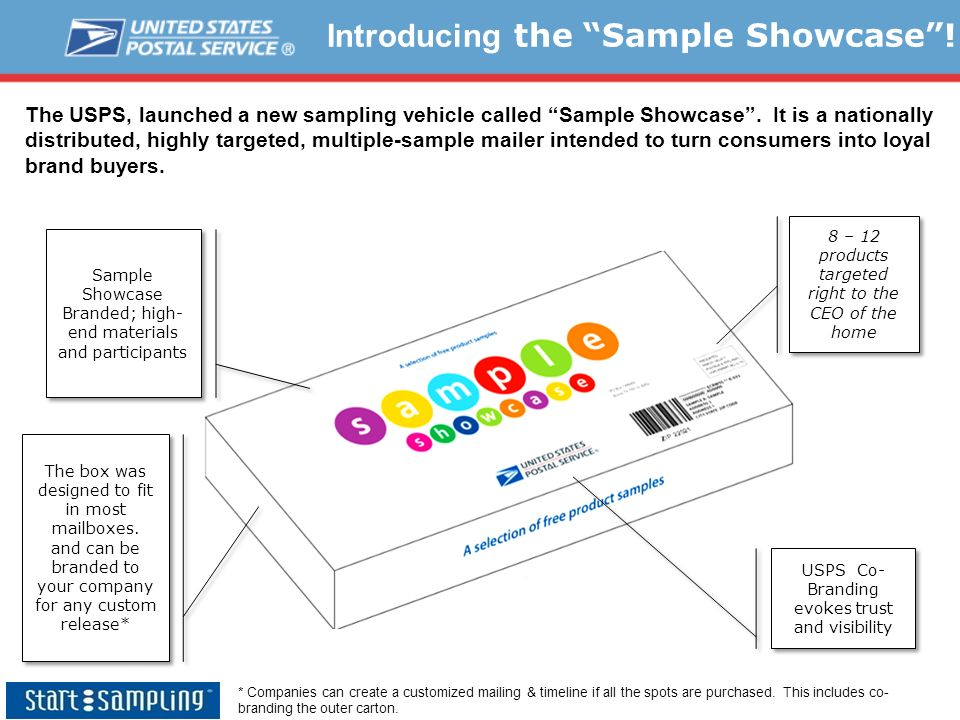 The USPS, launched a new sampling vehicle called Sample Showcase. It is a nationally distributed, highly targeted, multiple-sample mailer intended to