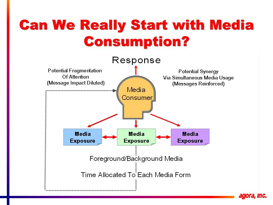 Can We Really Start with Media Consumption?