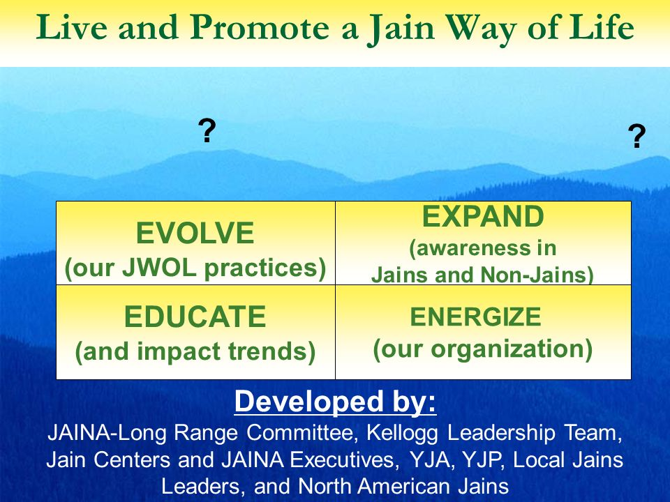 24 Live and Promote a Jain Way of Life EXPAND (awareness in Jains and Non-Jains) EVOLVE (our JWOL practices) ENERGIZE (our organization) EDUCATE (and