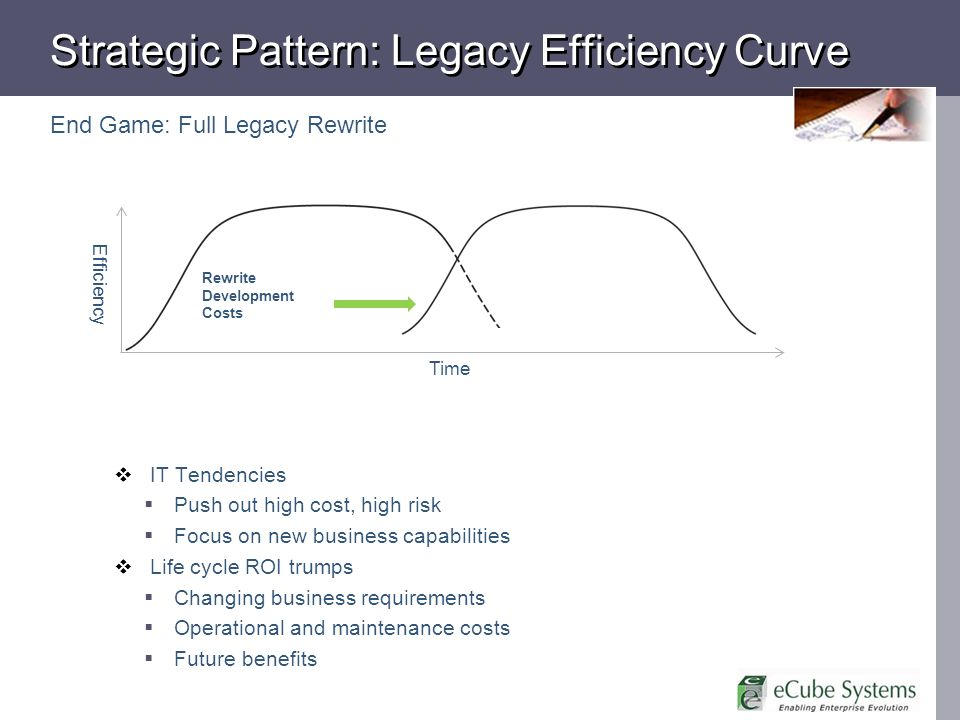 Time Efficiency Rewrite Development Costs Strategic Pattern: Legacy Efficiency Curve End Game: Full Legacy Rewrite IT Tendencies Push out high cost, h