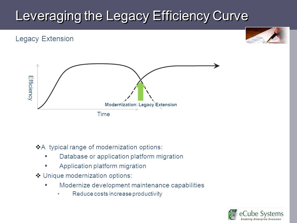 Time Efficiency Modernization: Legacy Extension Legacy Extension A typical range of modernization options: Database or application platform migration Application platform migration Unique modernization options: Modernize development maintenance capabilities Reduce costs increase productivity Leveraging the Legacy Efficiency Curve