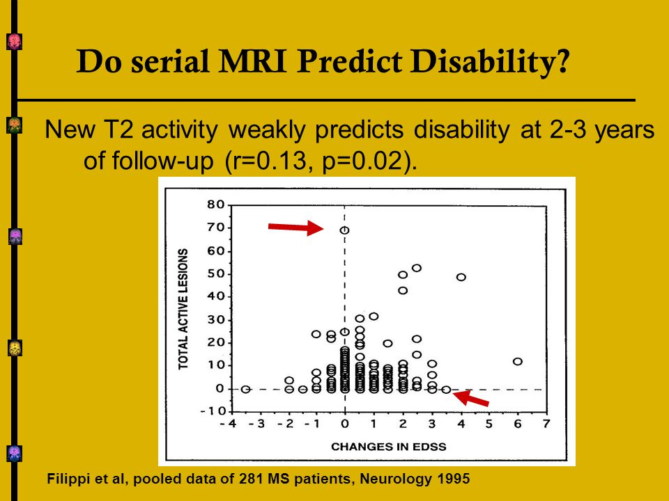 Do serial MRI Predict Disability? New T2 activity weakly predicts disability at 2-3 years of follow-up (r=0.13, p=0.02). Filippi et al, pooled data of