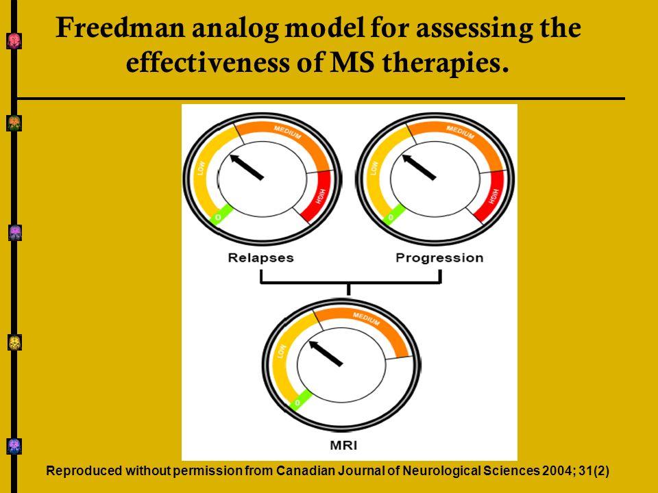 Do serial MRI Predict Disability.