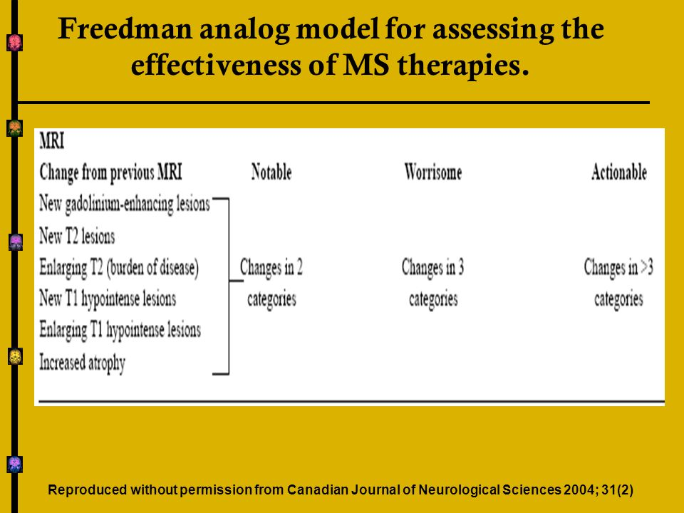 Freedman analog model for assessing the effectiveness of MS therapies. Reproduced without permission from Canadian Journal of Neurological Sciences 20