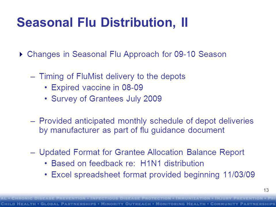 DRAFTDRAFT DRAFTDRAFT 12 Seasonal Flu Distribution, I Seasonal flu supply at centralized distribution depots –Doses ordered on CDC contracts: 15.8M doses (first pre-book); ~315K doses (second pre-book) –Doses ordered by states via other mechanisms: ~1.9 M doses –Doses to be released from Flu Stockpiles: ~450K –Total flu doses ordered to depots: ~18.5 M doses *Receiving through end of month.