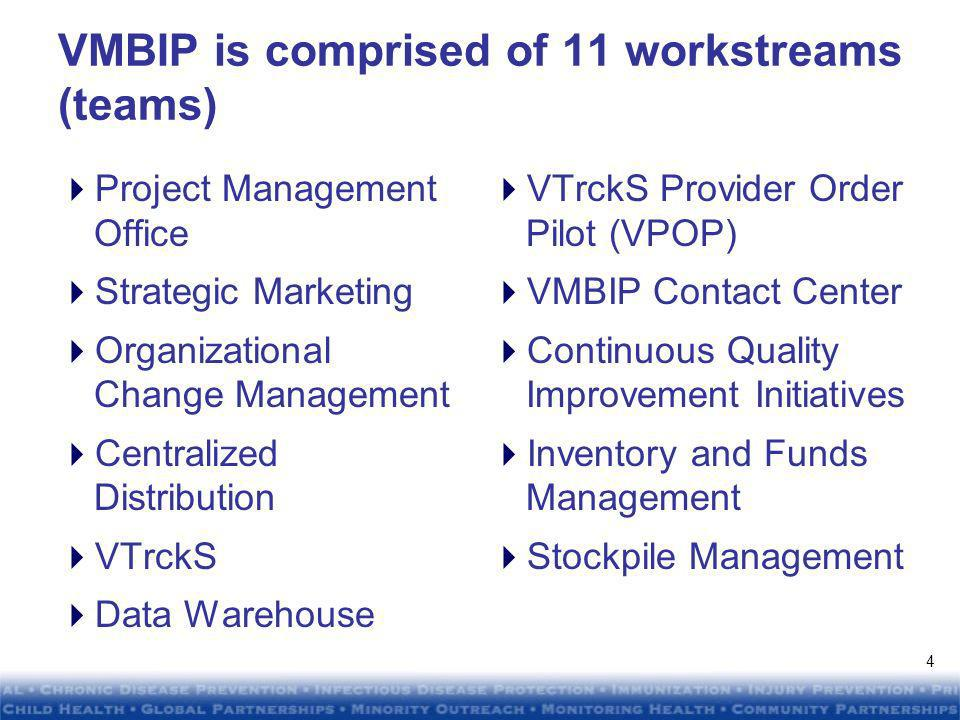 DRAFTDRAFT DRAFTDRAFT VMBIP addresses all critical aspects of public sector vaccine management Vaccine Distribution Vaccine Tracking System (VTrckS) Stockpile Management Internal Efficiencies 3