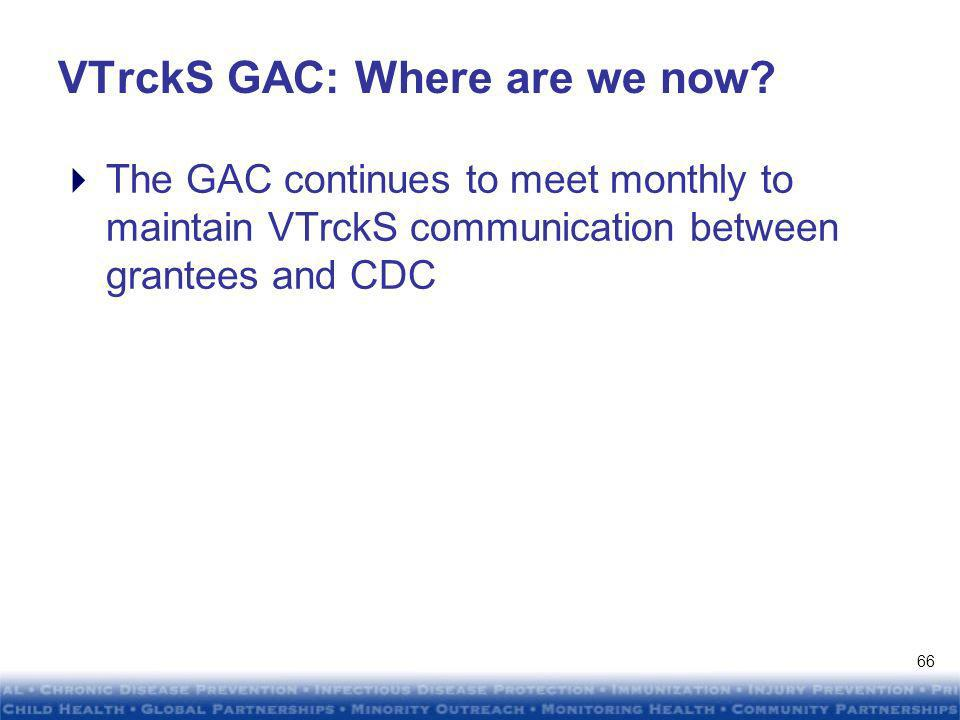 DRAFTDRAFT DRAFTDRAFT VTrckS GAC: Workgroups Grantee Advisory Committee External Information System (ExIS) Provider & Grantee Ordering Reports Data Conversion & Roll-Out Change Management (training, education, etc) Support Documentation Testing Users Group & Evaluation Contact Center Planning Formally ended Awaiting start Paused 65
