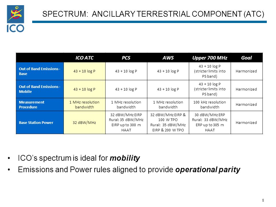 SPECTRUM: ANCILLARY TERRESTRIAL COMPONENT (ATC) 8 ICOs spectrum is ideal for mobility Emissions and Power rules aligned to provide operational parity ICO ATCPCSAWSUpper 700 MHzGoal Out of Band Emissions - Base 43 + 10 log P 43 + 10 log P (stricter limits into PS band) Harmonized Out of Band Emissions - Mobile 43 + 10 log P 43 + 10 log P (stricter limits into PS band) Harmonized Measurement Procedure 1 MHz resolution bandwidth 100 kHz resolution bandwidth Harmonized Base Station Power32 dBW/MHz 32 dBW/MHz EIRP Rural: 35 dBW/MHz EIRP up to 300 m HAAT 32 dBW/MHz EIRP & 100 W TPO Rural: 35 dBW/MHz EIRP & 200 W TPO 30 dBW/MHz ERP Rural: 33 dBW/MHz ERP up to 305 m HAAT Harmonized