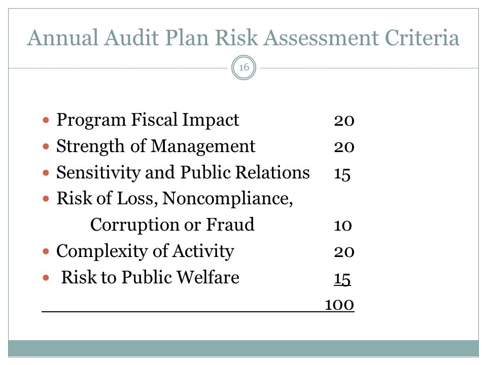 16 Annual Audit Plan Risk Assessment Criteria Program Fiscal Impact20 Strength of Management20 Sensitivity and Public Relations15 Risk of Loss, Noncompliance, Corruption or Fraud10 Complexity of Activity20 Risk to Public Welfare 15 100