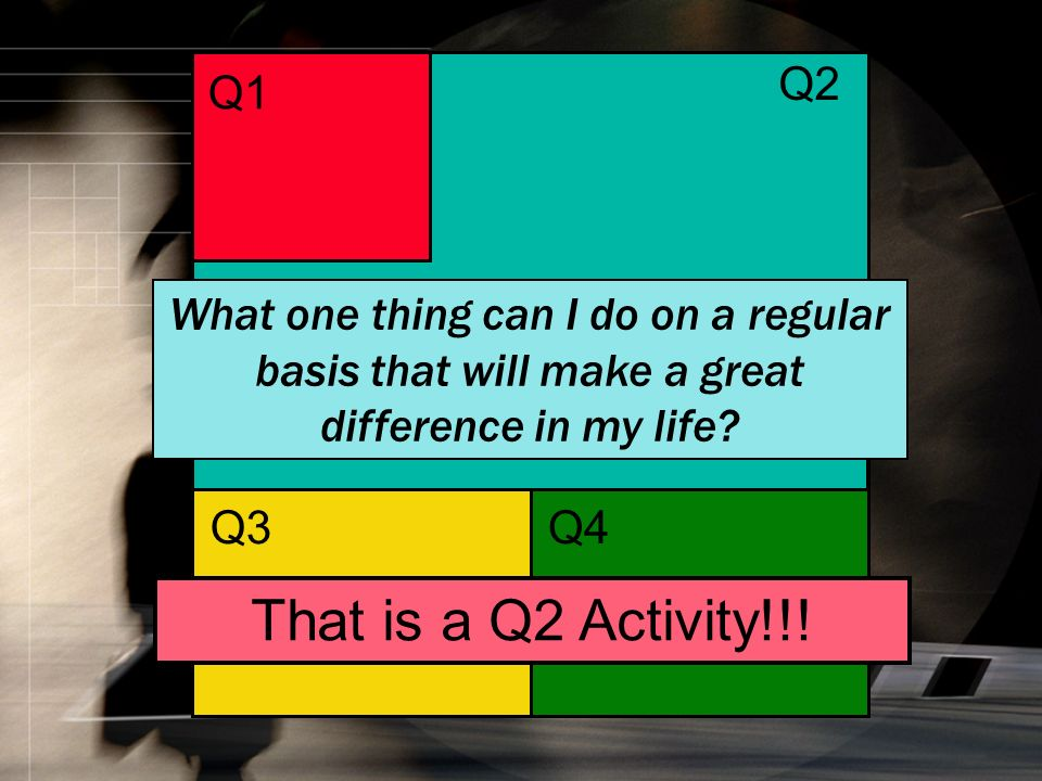 Q1Q2 Q3Q4 Q1 Q4Q3 Q2 What one thing can I do on a regular basis that will make a great difference in my life.