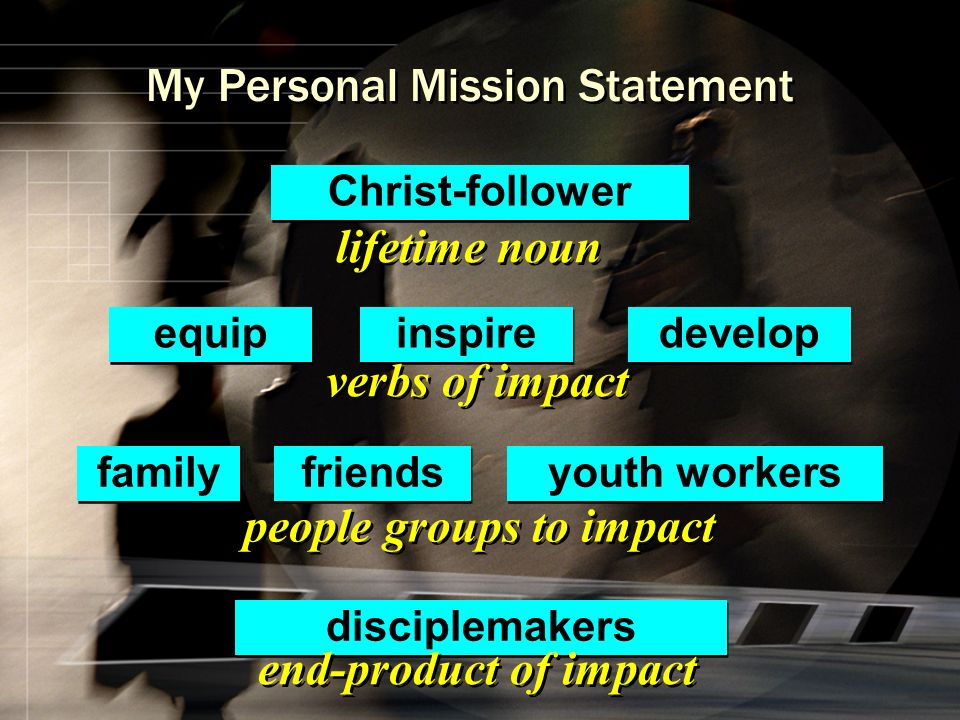 My Personal Mission Statement Christ-follower disciplemakers family friends youth workers equip inspire develop verbs of impact lifetime noun end-product of impact people groups to impact