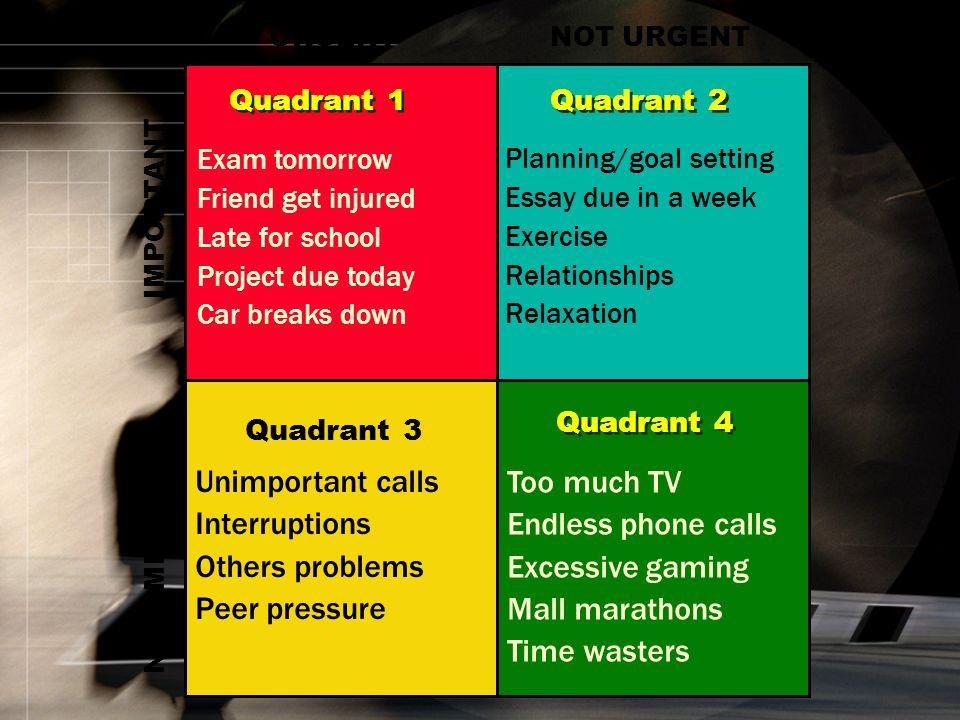 Q1 Q2 Q3 Q4 Q1 Result: Stress, Burnout, Deeper crises Result: Stress, Burnout, Deeper crises Spend less time in Q2 and youll increase size of Q1 Spend less time in Q2 and youll increase size of Q1