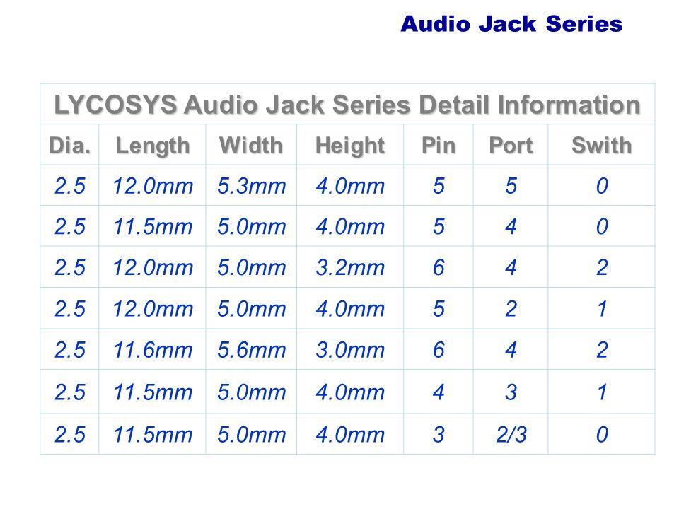 Audio Jack Series LYCOSYS Audio Jack Series Detail Information Dia.LengthWidthHeightPinPortSwith 2.512.0mm5.3mm4.0mm550 2.511.5mm5.0mm4.0mm540 2.512.0mm5.0mm3.2mm642 2.512.0mm5.0mm4.0mm521 2.511.6mm5.6mm3.0mm642 2.511.5mm5.0mm4.0mm431 2.511.5mm5.0mm4.0mm32/30