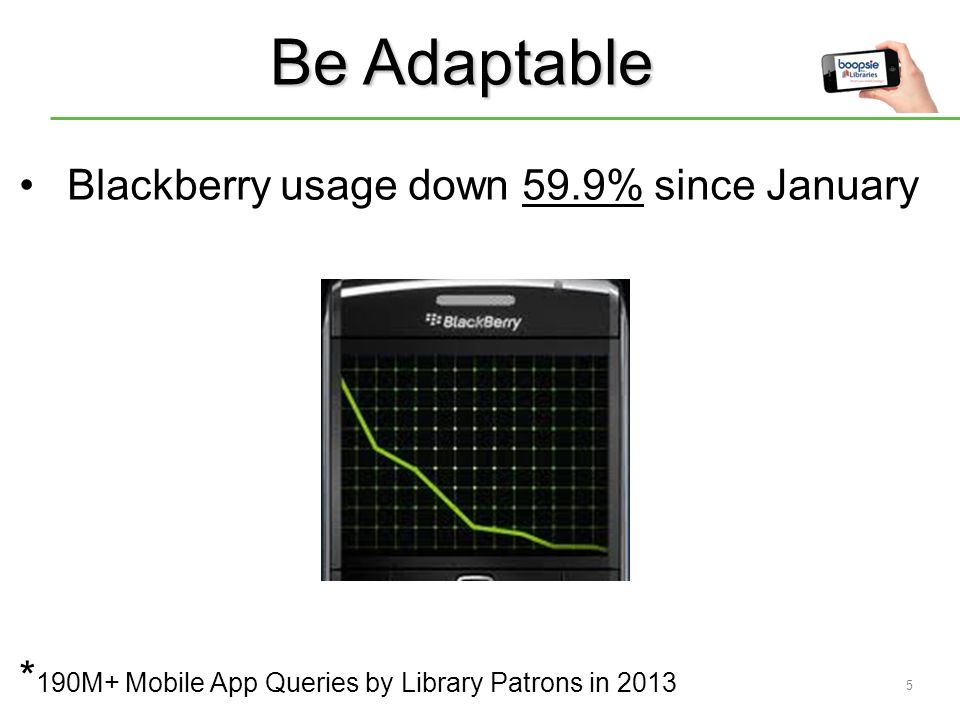 4 Be Available Only 42% of Library Patrons use iPhones * 190M+ Mobile App Queries by Library Patrons in 2013