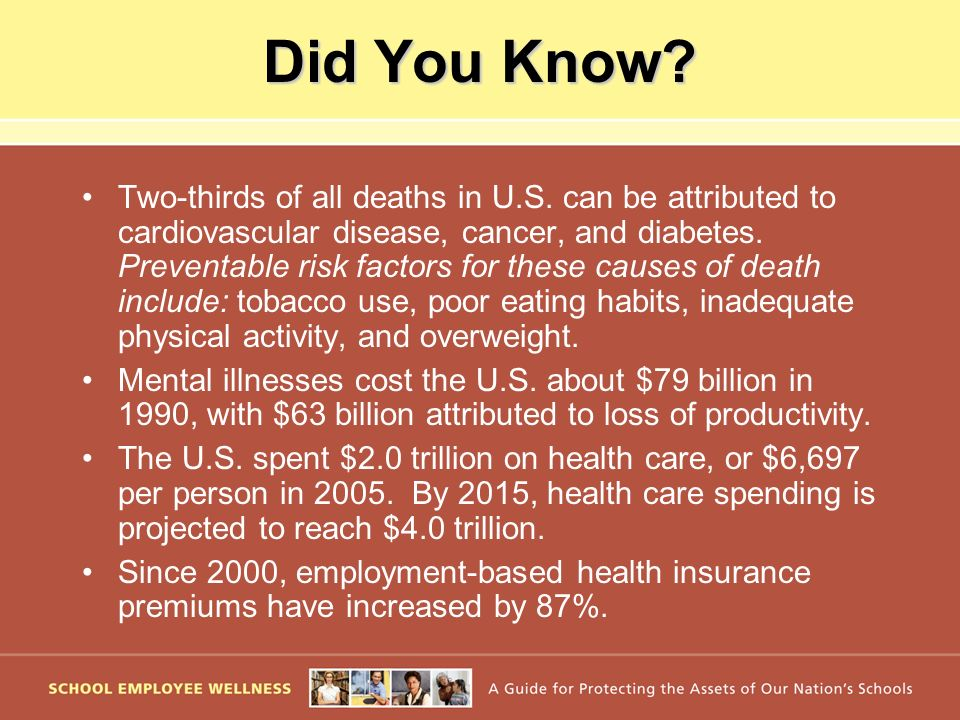 Did You Know. Two-thirds of all deaths in U.S.