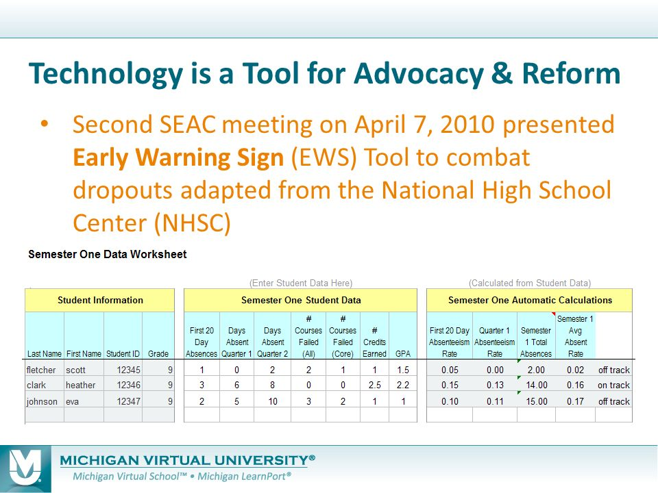 Second SEAC meeting on April 7, 2010 presented Early Warning Sign (EWS) Tool to combat dropouts adapted from the National High School Center (NHSC) Technology is a Tool for Advocacy & Reform