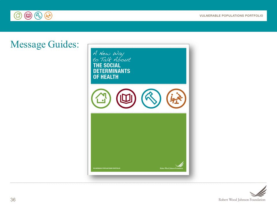 36 Message Guides:
