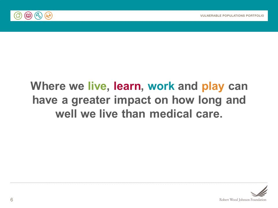 6 Where we live, learn, work and play can have a greater impact on how long and well we live than medical care.