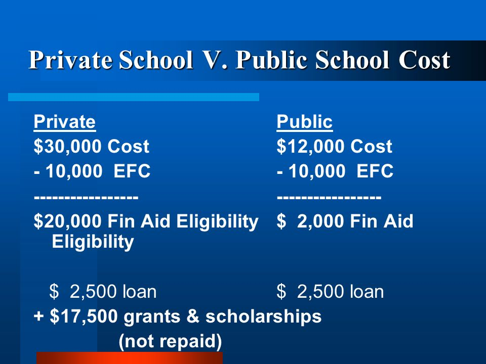 Private School V.