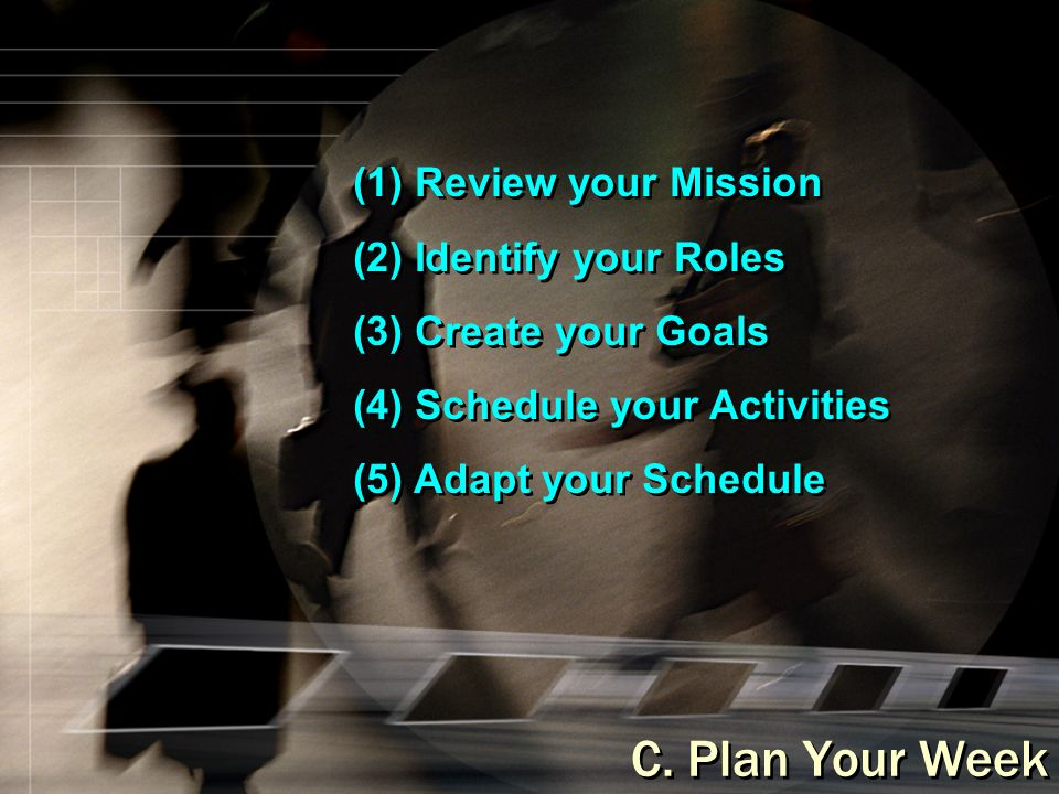 (1) Review your Mission (2) Identify your Roles (3) Create your Goals (4) Schedule your Activities (5) Adapt your Schedule (1) Review your Mission (2) Identify your Roles (3) Create your Goals (4) Schedule your Activities (5) Adapt your Schedule C.