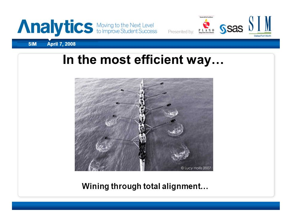 CoSN March 10, 2008SIM April 7, 2008 In the most efficient way… Wining through total alignment…