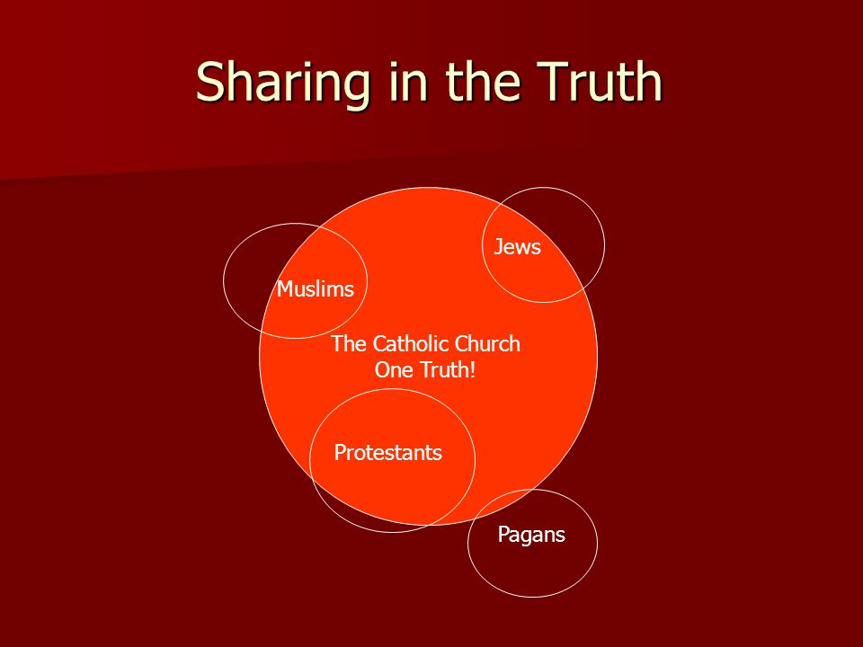 Sharing in the Truth Catholic Church The Catholic Church One Truth! Muslims Jews Protestants Pagans
