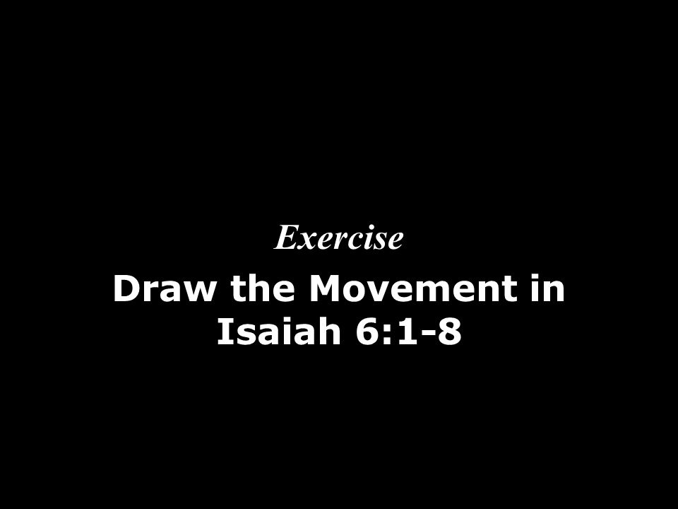 Exercise Draw the Movement in Isaiah 6:1-8