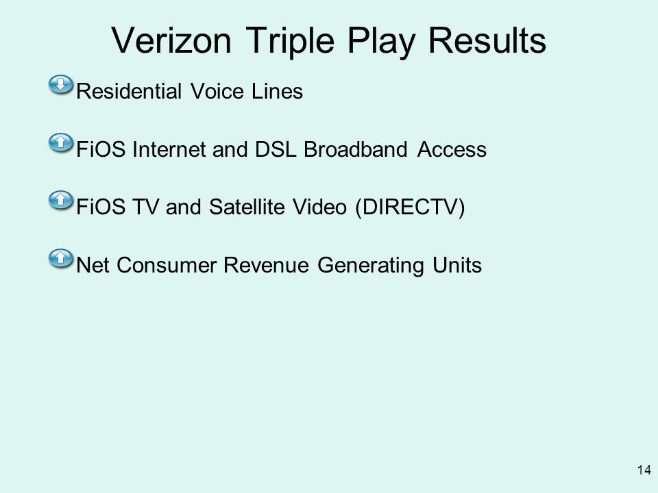 14 Verizon Triple Play Results Residential Voice Lines FiOS Internet and DSL Broadband Access FiOS TV and Satellite Video (DIRECTV) Net Consumer Reven