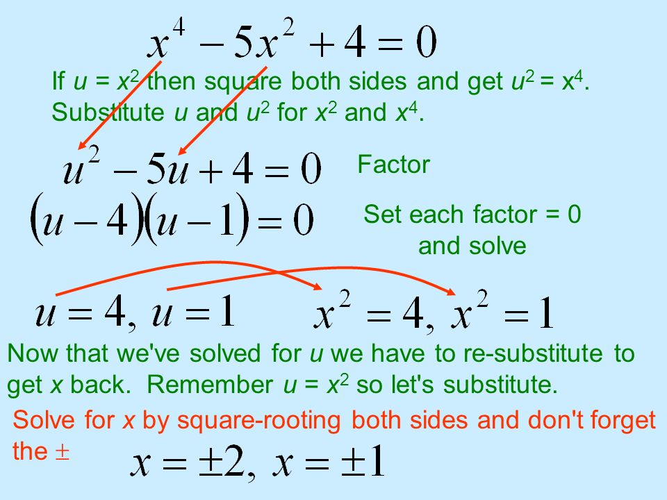 Factor Set each factor = 0 and solve Now that we've solved for u we have to re-substitute to get x back. Remember u = x 2 so let's substitute. If u =