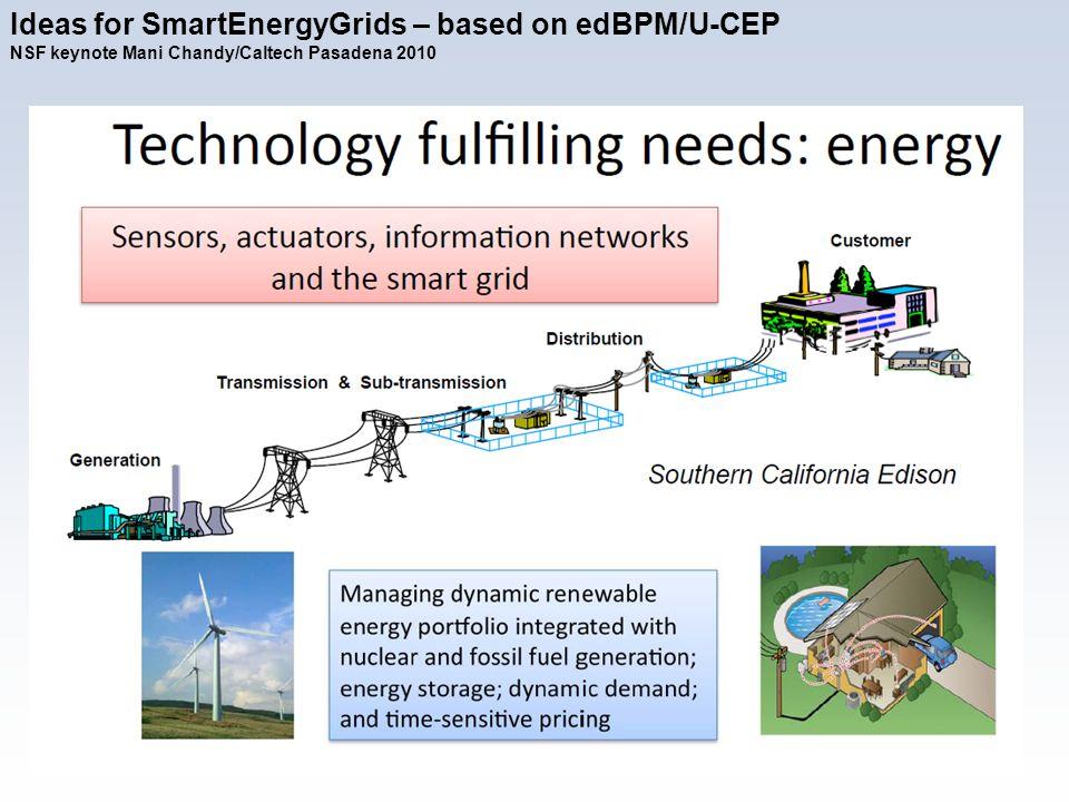 Ideas for SmartEnergyGrids – based on edBPM/U-CEP NSF keynote Mani Chandy/Caltech Pasadena 2010