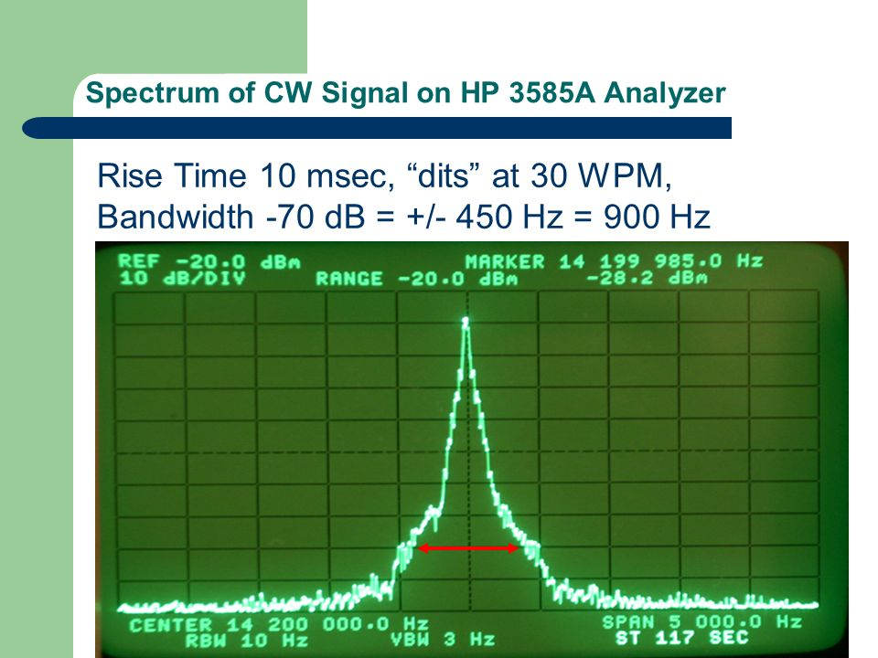 Spectrum of CW Signal on HP 3585A Analyzer Rise Time 10 msec, dits at 30 WPM, Bandwidth -70 dB = +/- 450 Hz = 900 Hz