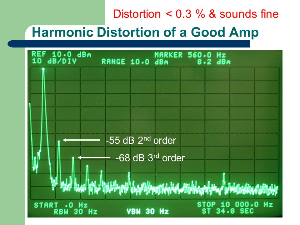 Harmonic Distortion of a Good Amp Distortion < 0.3 % & sounds fine -55 dB 2 nd order -68 dB 3 rd order