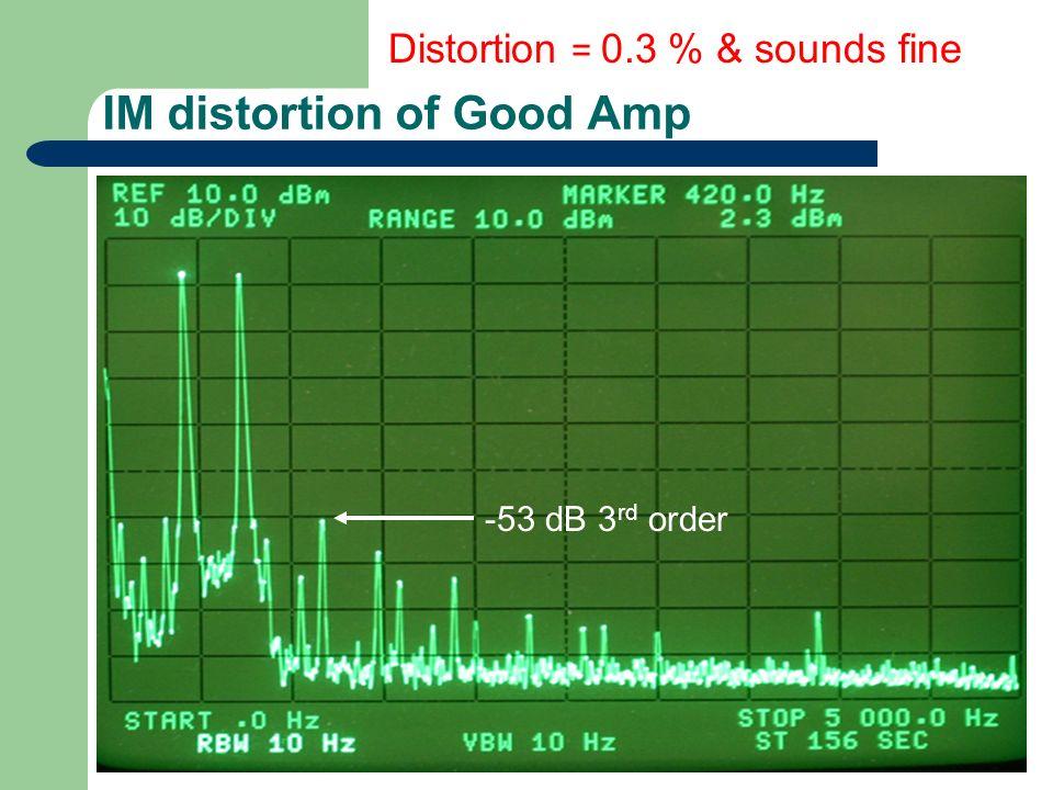 IM distortion of Good Amp Distortion = 0.3 % & sounds fine -53 dB 3 rd order
