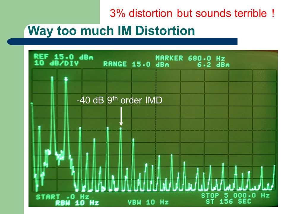 Way too much IM Distortion 3% distortion but sounds terrible ! -40 dB 9 th order IMD