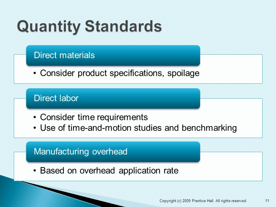 Consider product specifications, spoilage Direct materials Consider time requirements Use of time-and-motion studies and benchmarking Direct labor Bas