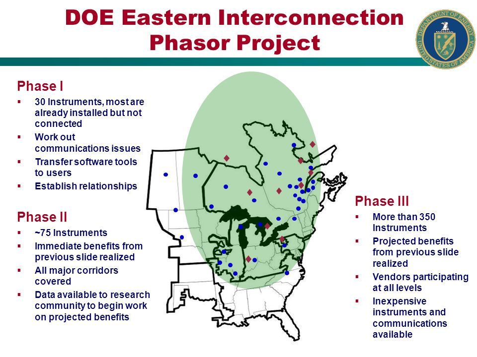 DOE Eastern Interconnection Phasor Project Phase I 30 Instruments, most are already installed but not connected Work out communications issues Transfe