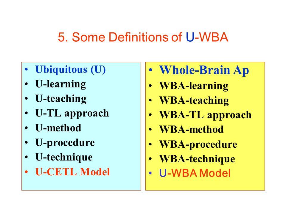 5. Some Definitions of U-WBA Ubiquitous (U) U-learning U-teaching U-TL approach U-method U-procedure U-technique U-CETL Model Whole-Brain Ap WBA-learn